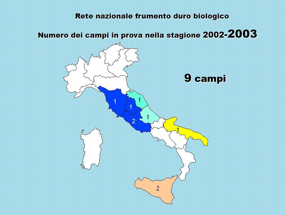 Rete nazionale frumento duro biologico Numero dei campi in prova nella stagione 2002 - 2003 9 campi