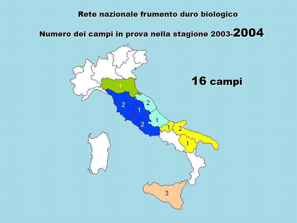 20 campi Rete nazionale frumento duro biologico Numero dei campi in prova nella stagione 2004 - 2005