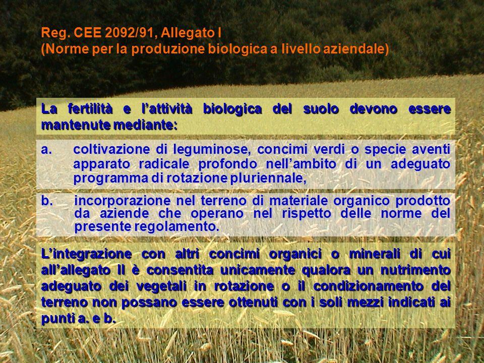 Reg. CEE 2092/91, Allegato I (Norme per la produzione biologica a livello aziendale) a.coltivazione di leguminose, concimi verdi o specie aventi appar
