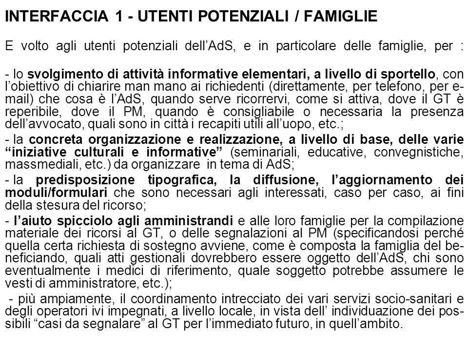 INTERFACCIA 1 - UTENTI POTENZIALI / FAMIGLIE E volto agli utenti potenziali dellAdS, e in particolare delle famiglie, per : - lo svolgimento di attivi