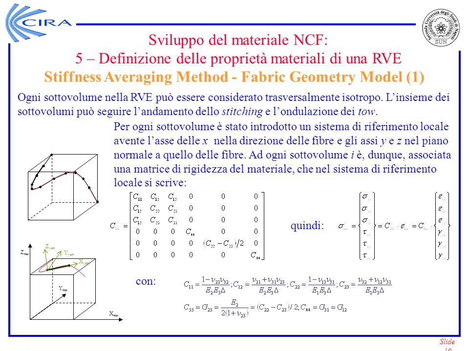 Slide 10 Sviluppo del materiale NCF: 5 – Definizione delle proprietà materiali di una RVE Stiffness Averaging Method - Fabric Geometry Model (1) Ogni