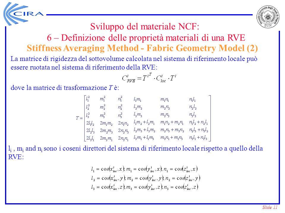 Slide 11 Sviluppo del materiale NCF: 6 – Definizione delle proprietà materiali di una RVE Stiffness Averaging Method - Fabric Geometry Model (2) La ma