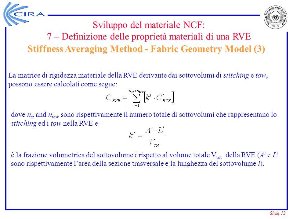 Slide 12 Sviluppo del materiale NCF: 7 – Definizione delle proprietà materiali di una RVE Stiffness Averaging Method - Fabric Geometry Model (3) La ma