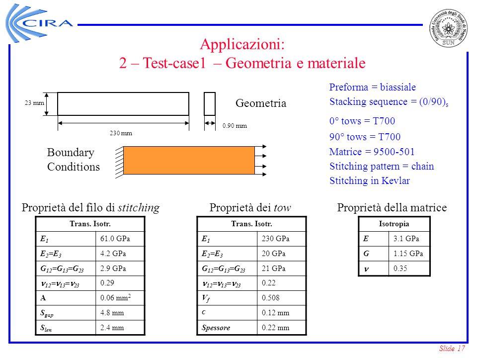 Slide 17 Applicazioni: 2 – Test-case1 – Geometria e materiale Preforma = biassiale Stitching pattern = chain Stacking sequence = (0/90) s 0° tows = T7