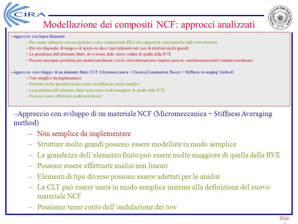 Slide 4 Modellazione dei compositi NCF: approcci analizzati –Approccio con Super-Elementi – Può essere utilizzato con un qualsiasi codice commerciale