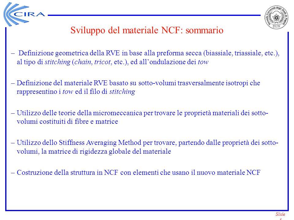 Slide 6 Sviluppo del materiale NCF: 1 – Definizione di RVE La RVE (Repetitive Volume Element) può essere definita come la più piccola porzione di materiale le cui proprietà sono rappresentative delle sue prestazioni meccaniche.