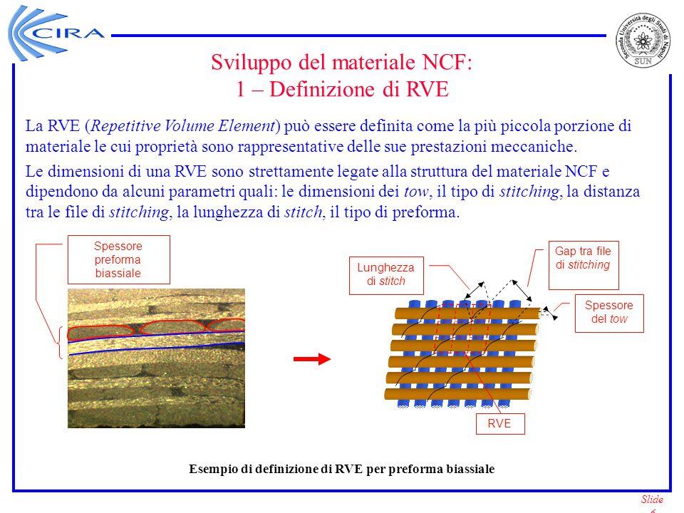 Slide 6 Sviluppo del materiale NCF: 1 – Definizione di RVE La RVE (Repetitive Volume Element) può essere definita come la più piccola porzione di mate