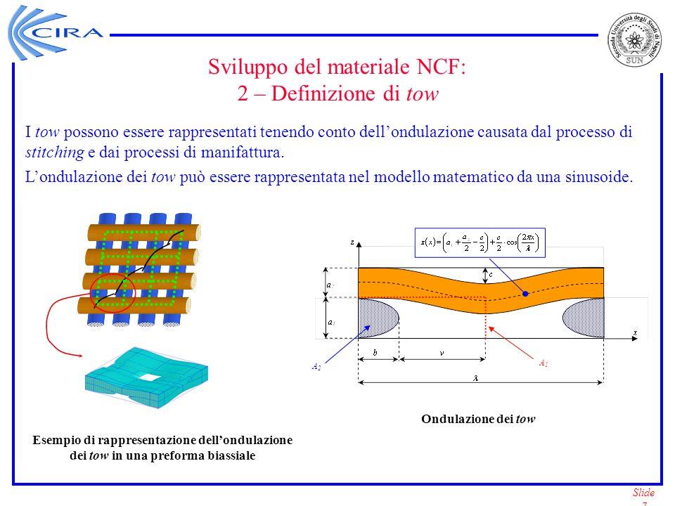 Slide 8 Sviluppo del materiale NCF: 3 – definizione dello stitching Lo stitching può essere costruito a partire dal tipo di stitching utilizzato nel materiale NCF Esempio di definizione di stitching in una RVE nel caso di stitching di tipo chain