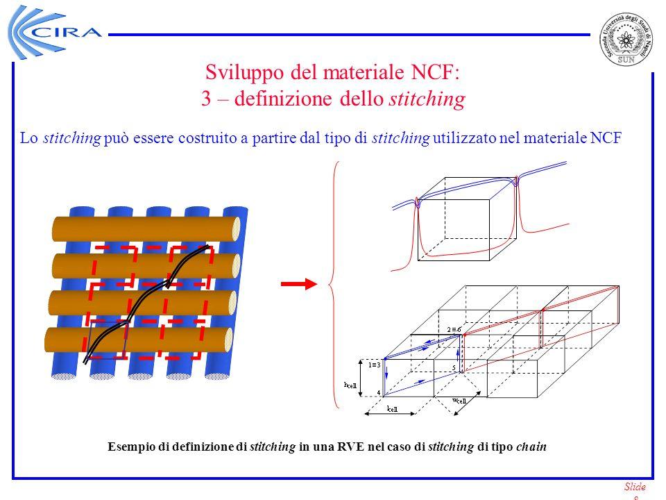 Slide 9 Sviluppo del materiale NCF: 4 – Calcolo delle proprietà materiali di una RVE Calcolo delle proprietà dei sottovolumi La RVE può essere suddivisa in un numero arbitrario di sottovolumi che rappresentano tow e stitching.