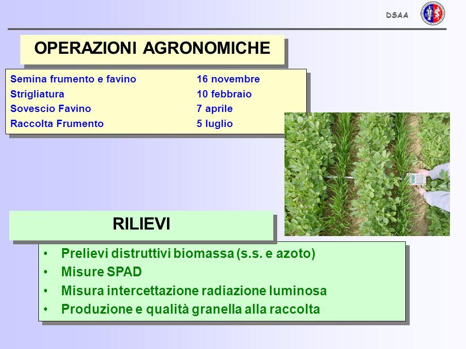 OPERAZIONI AGRONOMICHE DSAA Prelievi distruttivi biomassa (s.s.