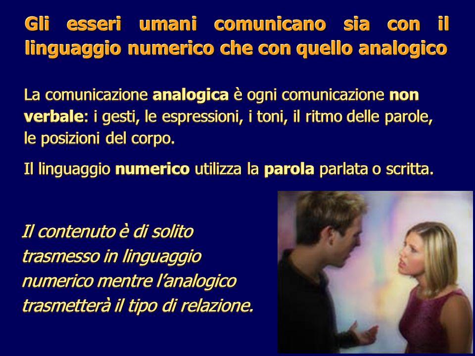 Gli esseri umani comunicano sia con il linguaggio numerico che con quello analogico La comunicazione analogica è ogni comunicazione non verbale: i ges