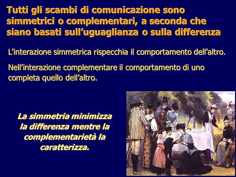 Tutti gli scambi di comunicazione sono simmetrici o complementari, a seconda che siano basati sulluguaglianza o sulla differenza Linterazione simmetri