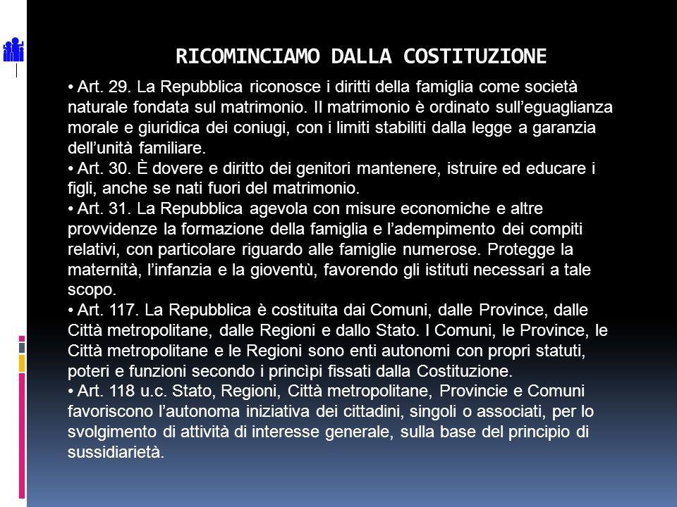 RICOMINCIAMO DALLA COSTITUZIONE Art. 29. La Repubblica riconosce i diritti della famiglia come società naturale fondata sul matrimonio. Il matrimonio