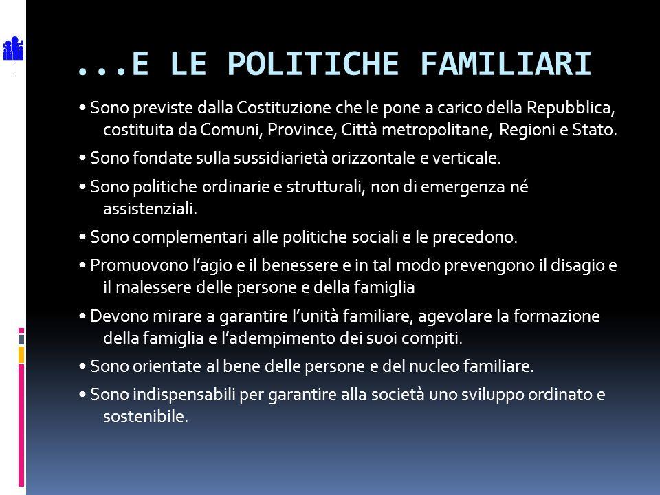 ...E LE POLITICHE FAMILIARI Sono previste dalla Costituzione che le pone a carico della Repubblica, costituita da Comuni, Province, Città metropolitan