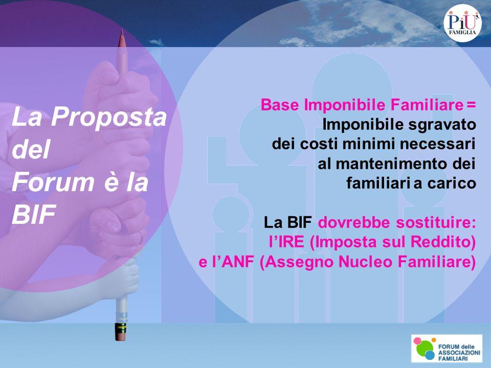 La Proposta del Forum è la BIF Base Imponibile Familiare = Imponibile sgravato dei costi minimi necessari al mantenimento dei familiari a carico La BIF dovrebbe sostituire: lIRE (Imposta sul Reddito) e lANF (Assegno Nucleo Familiare)