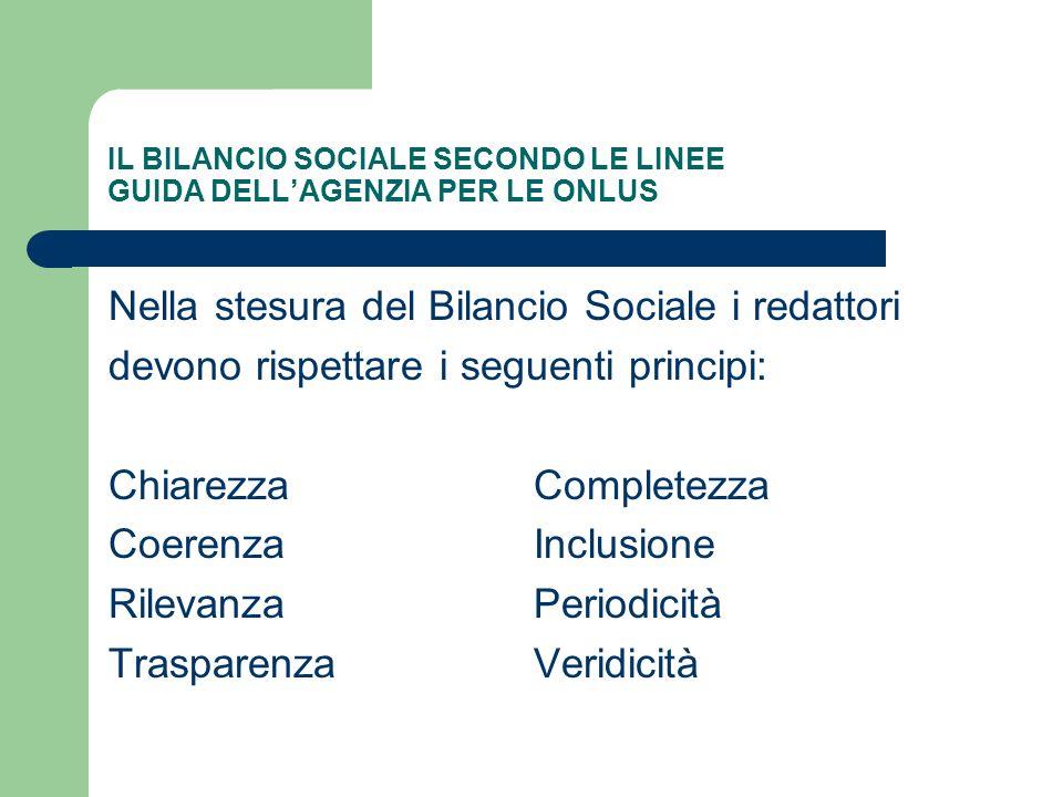 IL BILANCIO SOCIALE SECONDO LE LINEE GUIDA DELLAGENZIA PER LE ONLUS Nella stesura del Bilancio Sociale i redattori devono rispettare i seguenti princi