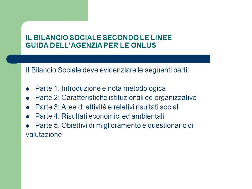 IL BILANCIO SOCIALE SECONDO LE LINEE GUIDA DELLAGENZIA PER LE ONLUS Il Bilancio Sociale deve evidenziare le seguenti parti: Parte 1: Introduzione e no