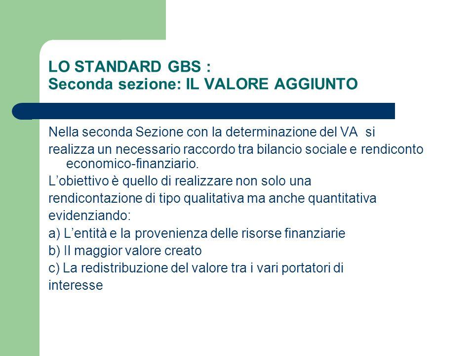 LO STANDARD GBS : Seconda sezione: IL VALORE AGGIUNTO Nella seconda Sezione con la determinazione del VA si realizza un necessario raccordo tra bilanc