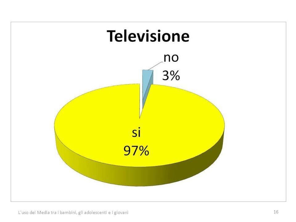 16 L uso dei Media tra i bambini, gli adolescenti e i giovani