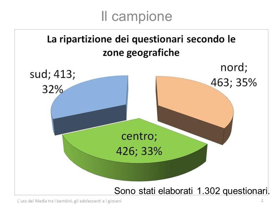 Il campione 2 L uso dei Media tra i bambini, gli adolescenti e i giovani Sono stati elaborati 1.302 questionari.