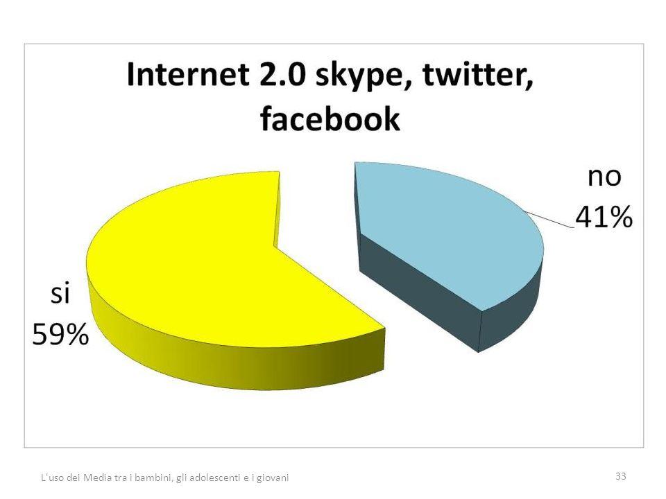 33 L uso dei Media tra i bambini, gli adolescenti e i giovani