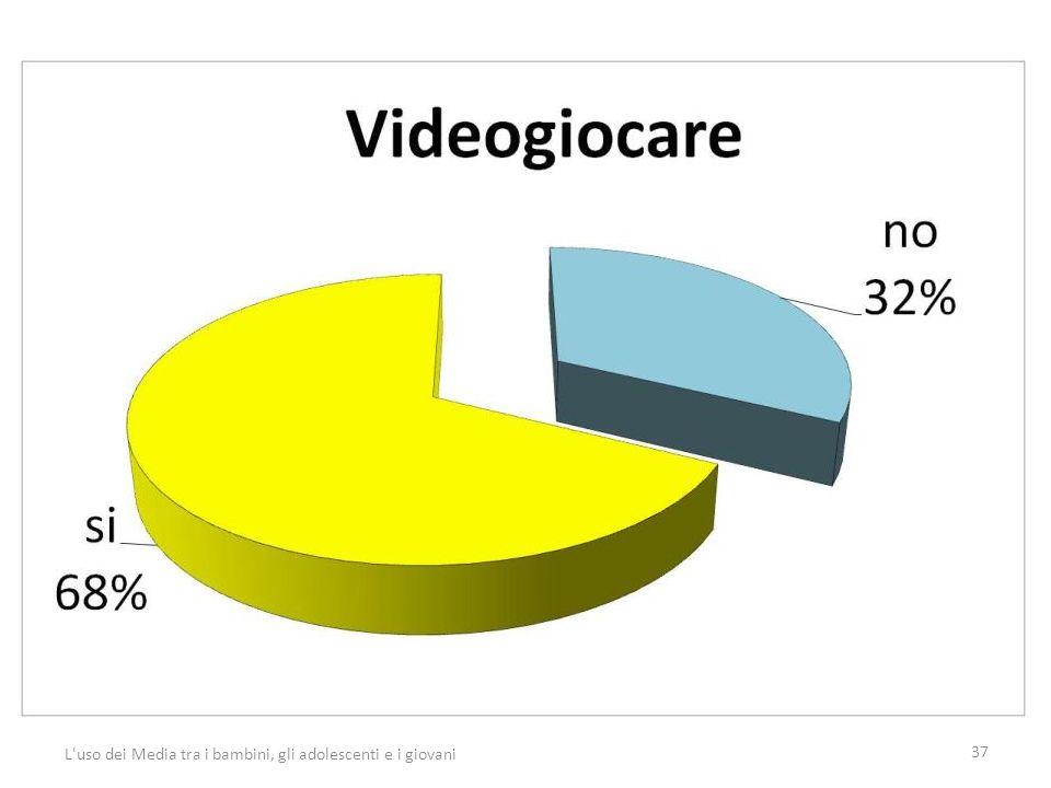 37 L uso dei Media tra i bambini, gli adolescenti e i giovani