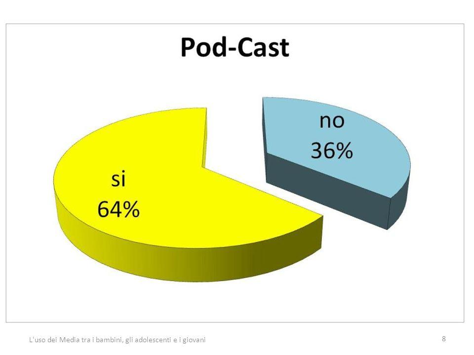 9 nositotale nord37,6%62,4%100% centro27,7%72,3%100% sud42,9%57,1%100% Totale36,0%64,0%100% Pod-Cast secondo la zona geografica
