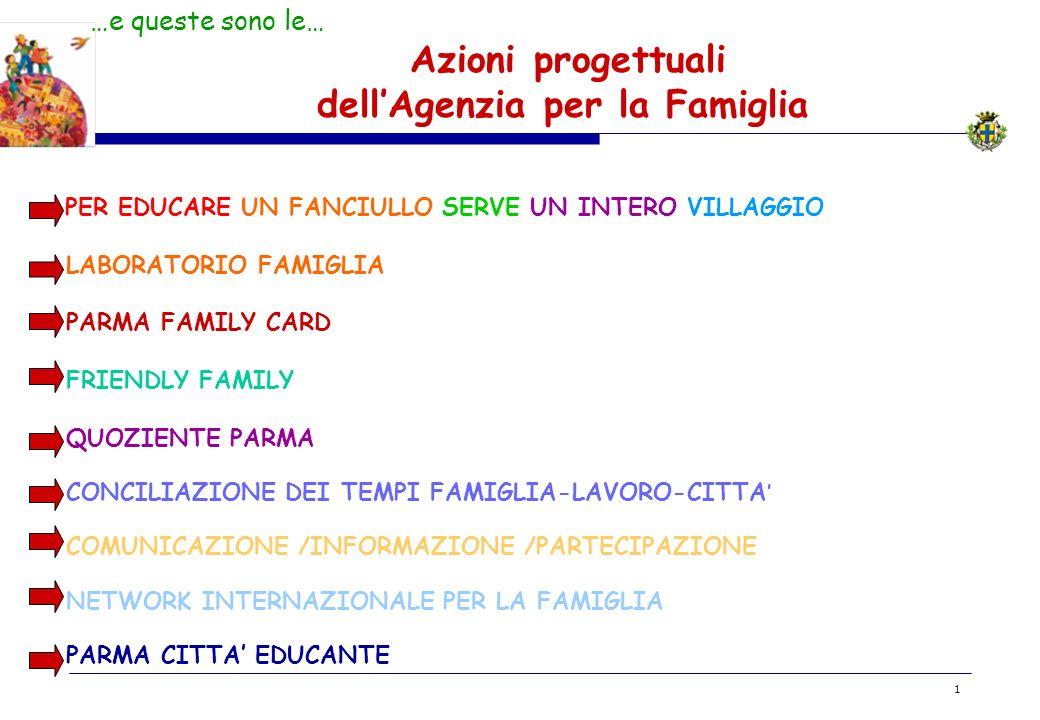 BOZZA 1 …e queste sono le… Azioni progettuali dellAgenzia per la Famiglia PER EDUCARE UN FANCIULLO SERVE UN INTERO VILLAGGIO LABORATORIO FAMIGLIA PARMA FAMILY CARD FRIENDLY FAMILY QUOZIENTE PARMA CONCILIAZIONE DEI TEMPI FAMIGLIA-LAVORO-CITTA COMUNICAZIONE /INFORMAZIONE /PARTECIPAZIONE NETWORK INTERNAZIONALE PER LA FAMIGLIA PARMA CITTA EDUCANTE