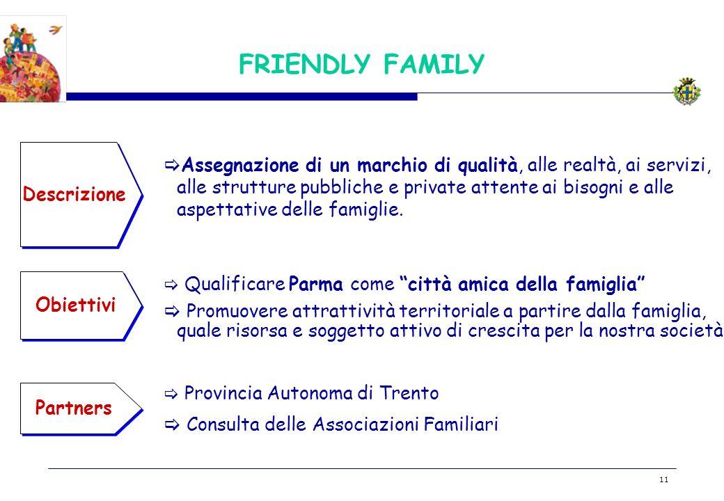 BOZZA 11 FRIENDLY FAMILY Descrizione Obiettivi Assegnazione di un marchio di qualità, alle realtà, ai servizi, alle strutture pubbliche e private attente ai bisogni e alle aspettative delle famiglie.
