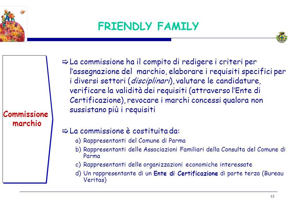 BOZZA 12 FRIENDLY FAMILY Commissione marchio La commissione ha il compito di redigere i criteri per lassegnazione del marchio, elaborare i requisiti specifici per i diversi settori (disciplinari), valutare le candidature, verificare la validità dei requisiti (attraverso lEnte di Certificazione), revocare i marchi concessi qualora non sussistano più i requisiti La commissione è costituita da: a)Rappresentanti del Comune di Parma b)Rappresentanti delle Associazioni Familiari della Consulta del Comune di Parma c)Rappresentanti delle organizzazioni economiche interessate d)Un rappresentante di un Ente di Certificazione di parte terza (Bureau Veritas)