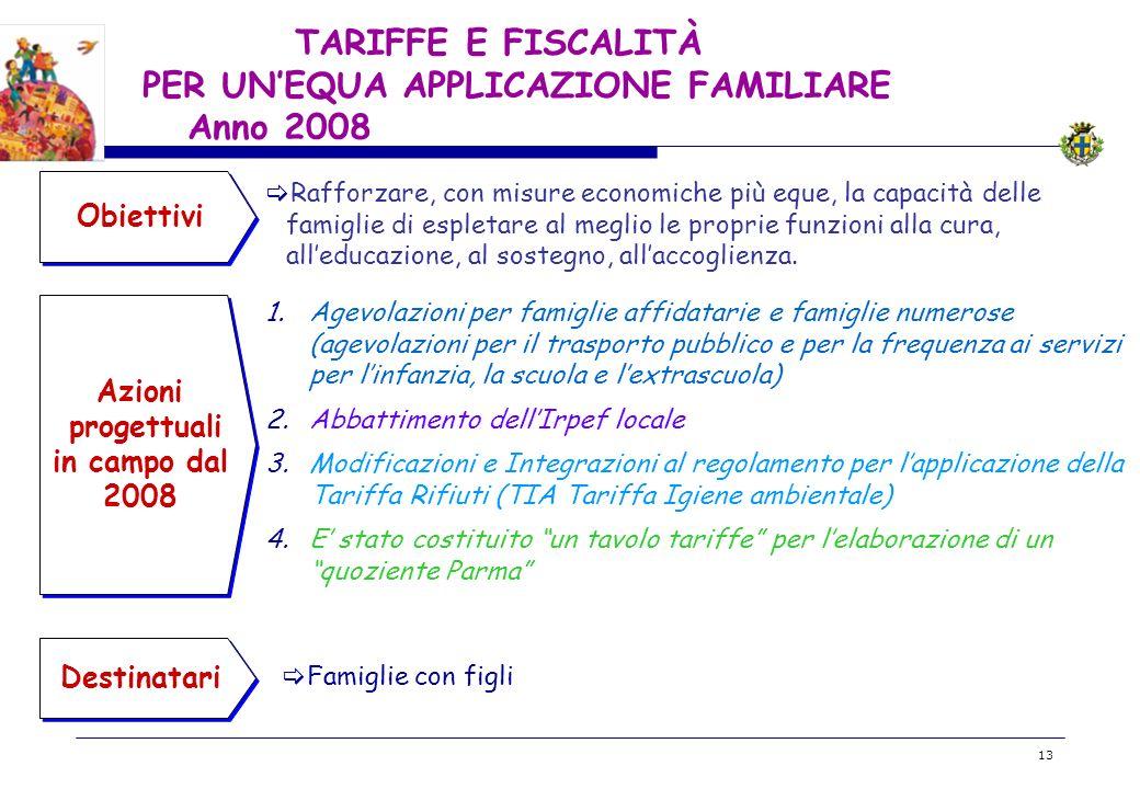 BOZZA 13 TARIFFE E FISCALITÀ PER UNEQUA APPLICAZIONE FAMILIARE Anno 2008 Obiettivi Azioni progettuali in campo dal 2008 Azioni progettuali in campo da