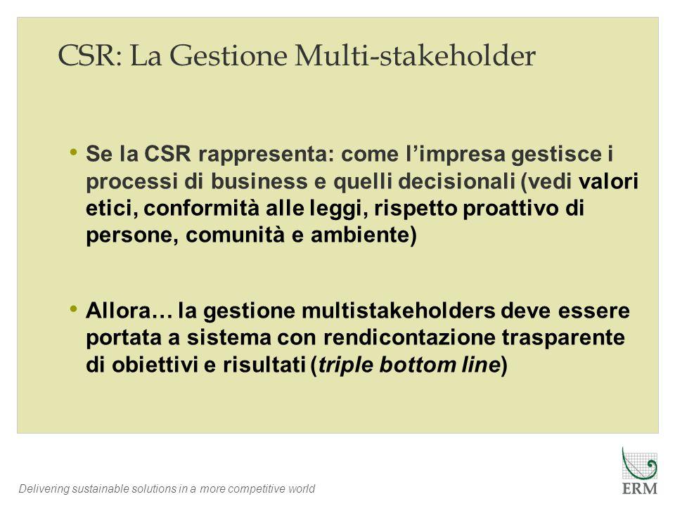 Delivering sustainable solutions in a more competitive world Se la CSR rappresenta: come limpresa gestisce i processi di business e quelli decisionali