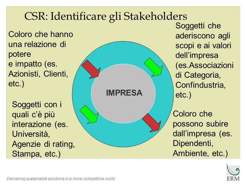 Delivering sustainable solutions in a more competitive world CSR: Identificare gli Stakeholders Coloro che hanno una relazione di potere e impatto (es