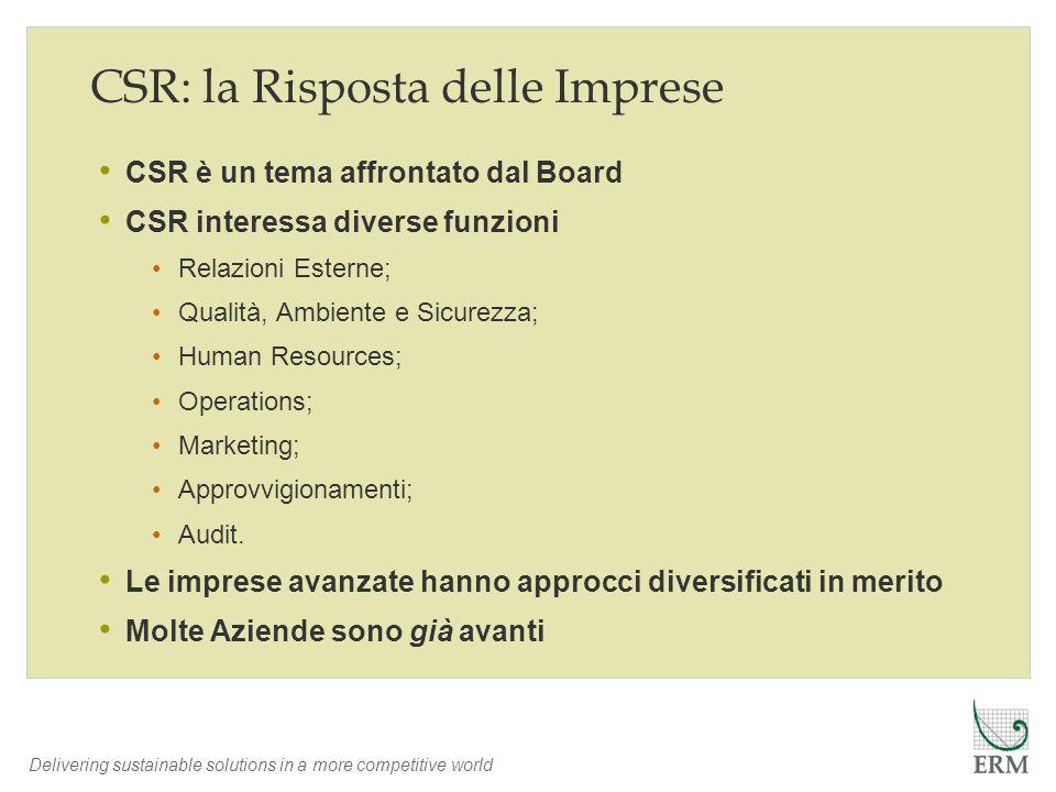 Delivering sustainable solutions in a more competitive world CSR è un tema affrontato dal Board CSR interessa diverse funzioni Relazioni Esterne; Qual