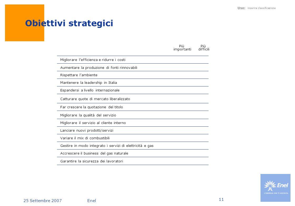 25 Settembre 2007Enel Uso: inserire classificazione 11 Obiettivi strategici Aumentare la produzione di fonti rinnovabili Espandersi a livello internaz
