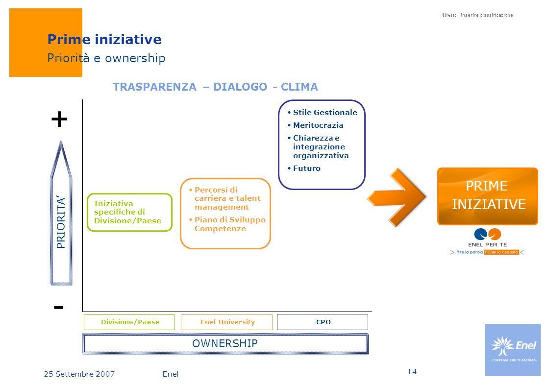25 Settembre 2007Enel Uso: inserire classificazione 14 Prime iniziative Priorità e ownership + PRIORITA - Stile Gestionale Meritocrazia Chiarezza e in