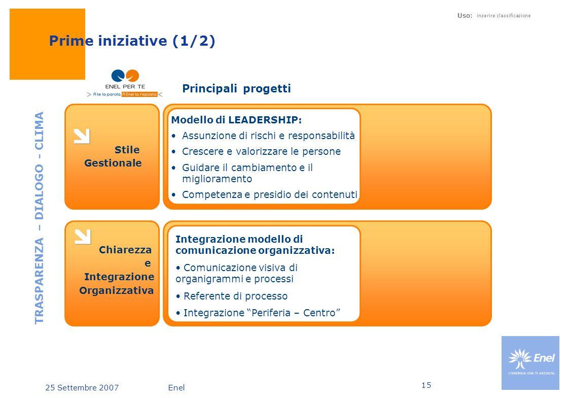 25 Settembre 2007Enel Uso: inserire classificazione 15 Prime iniziative (1/2) Stile Gestionale TRASPARENZA – DIALOGO - CLIMA Principali progetti Model