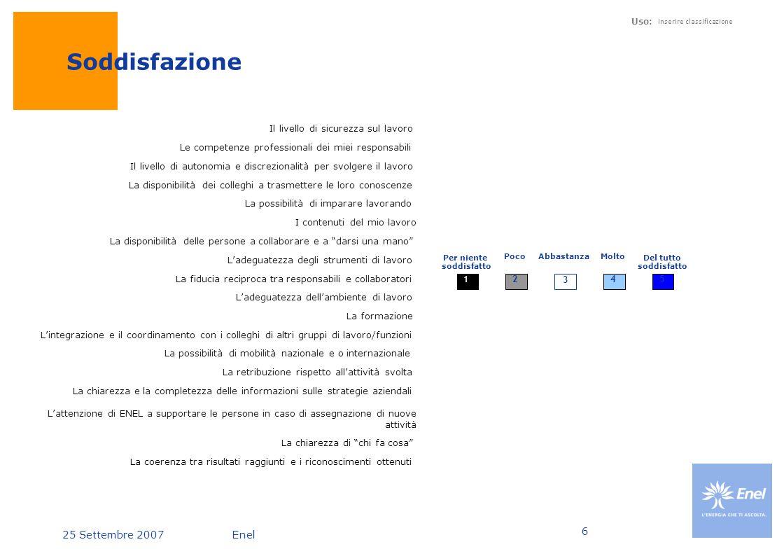 25 Settembre 2007Enel Uso: inserire classificazione 17 Indagine sul clima interno Lesperienza Enel Roma, 25 settembre 2007