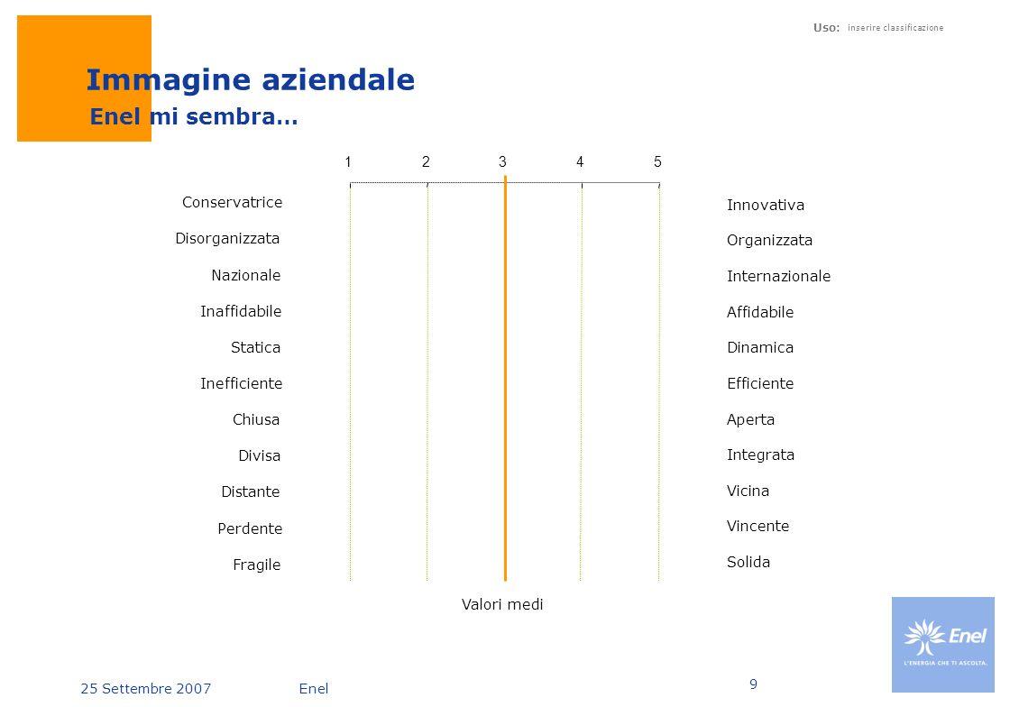 25 Settembre 2007Enel Uso: inserire classificazione 9 Valori medi Conservatrice Innovativa Disorganizzata Organizzata Nazionale Internazionale Inaffid