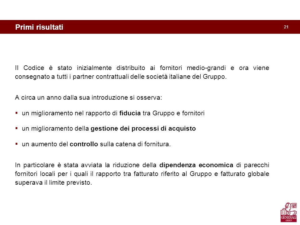 21 Primi risultati II Codice è stato inizialmente distribuito ai fornitori medio-grandi e ora viene consegnato a tutti i partner contrattuali delle società italiane del Gruppo.