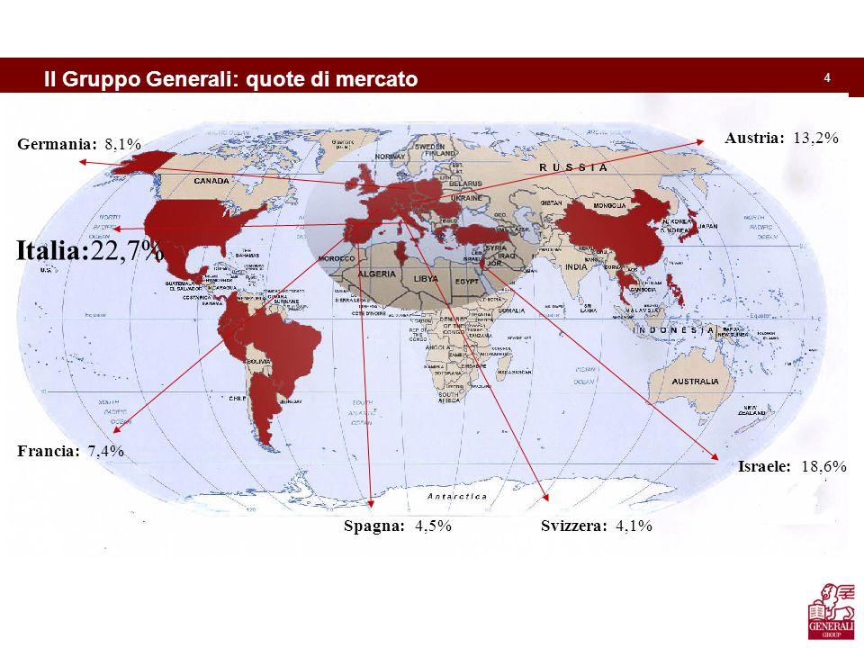 4 Il Gruppo Generali: quote di mercato Svizzera: 4,1% Italia:22,7% Austria: 13,2% Francia: 7,4% Spagna: 4,5% Israele: 18,6% Germania: 8,1%
