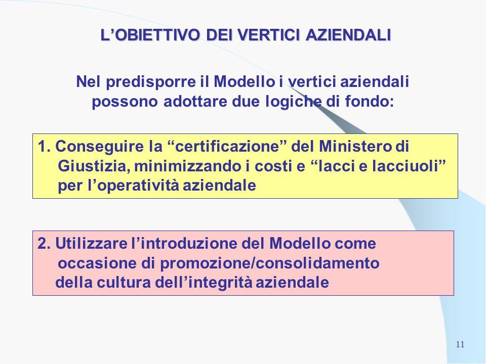 10 2. Modello di prevenzione e vertici aziendali