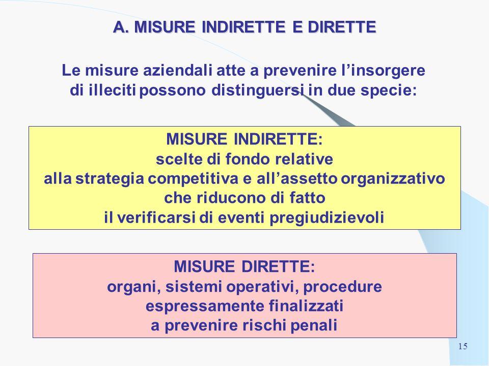 14 3. Limpatto del Modello nelle imprese evolute