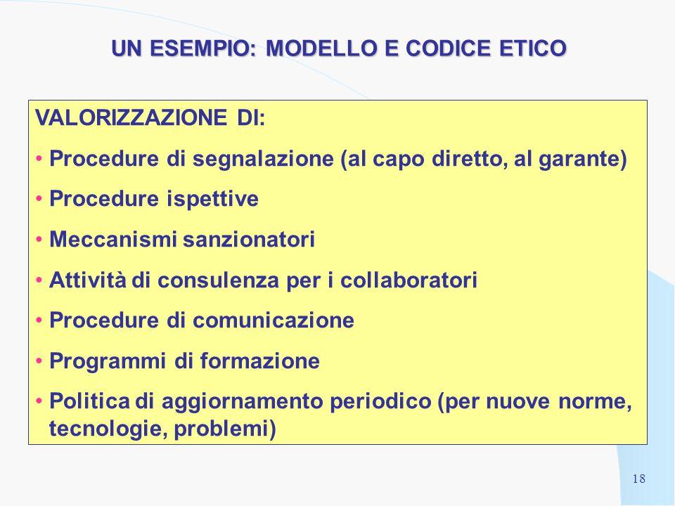 17 C. MASSIMA VALORIZZAZIONE DELLESISTENTE C.