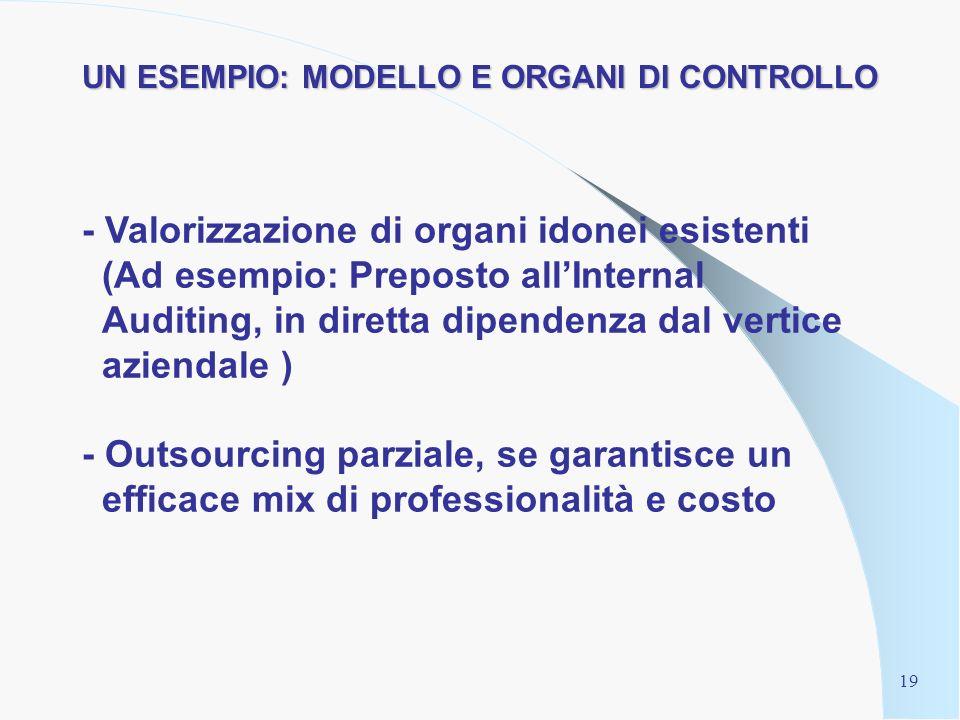18 UN ESEMPIO: MODELLO E CODICE ETICO VALORIZZAZIONE DI: Procedure di segnalazione (al capo diretto, al garante) Procedure ispettive Meccanismi sanzio