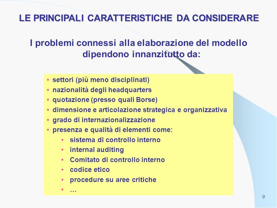8 PRIME CONSEGUENZE SUL MODELLO DI PREVENZIONE 1. Organizzazione interna 2. Area di confine 3. Ambiente specifico 4. Ambiente generale 1 2 3 4 I probl
