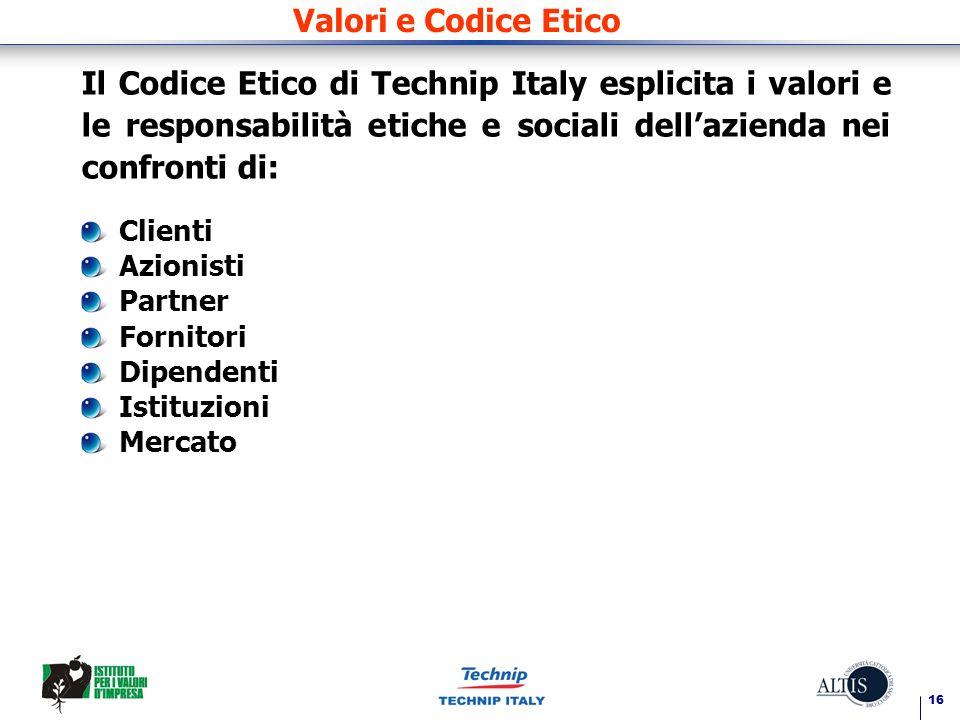16 Valori e Codice Etico Il Codice Etico di Technip Italy esplicita i valori e le responsabilità etiche e sociali dellazienda nei confronti di: Client