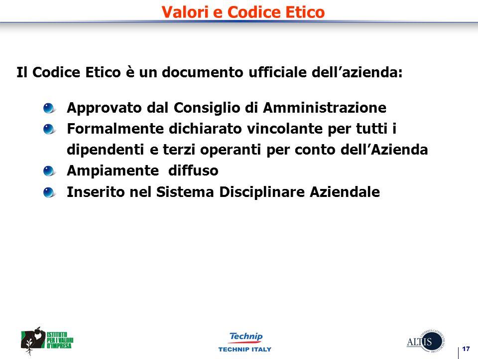 17 Valori e Codice Etico Il Codice Etico è un documento ufficiale dellazienda: Approvato dal Consiglio di Amministrazione Formalmente dichiarato vinco