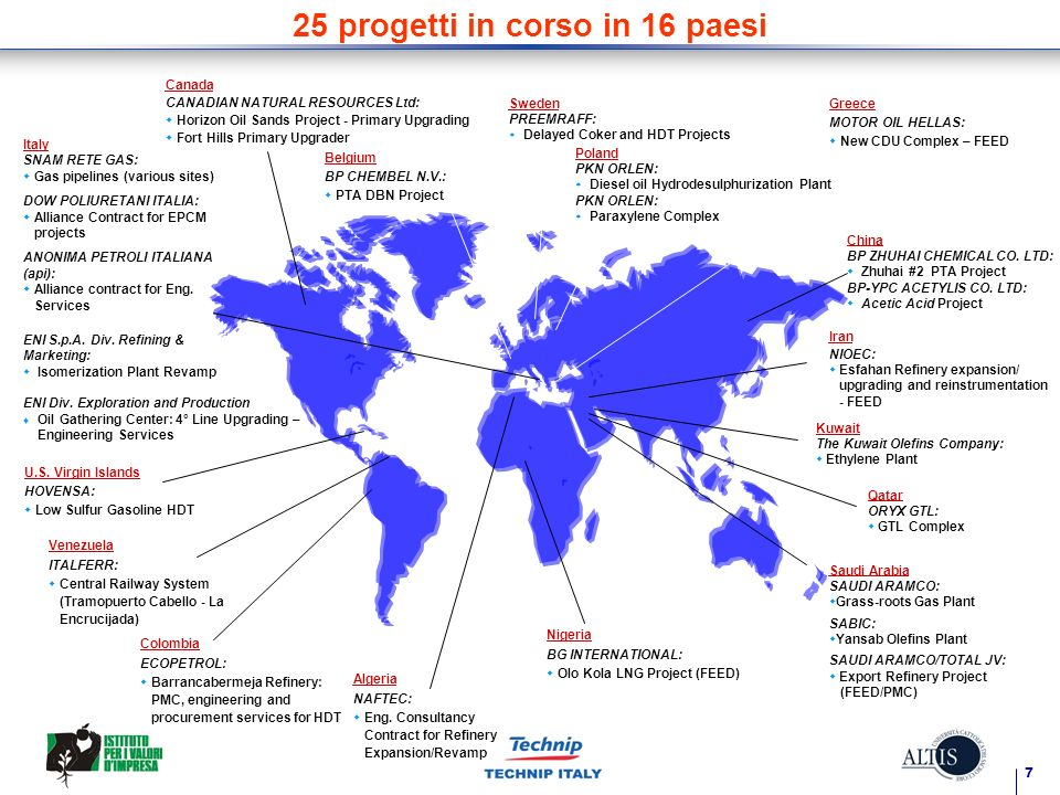 7 Italy SNAM RETE GAS: Gas pipelines (various sites) DOW POLIURETANI ITALIA: Alliance Contract for EPCM projects ANONIMA PETROLI ITALIANA (api): Allia