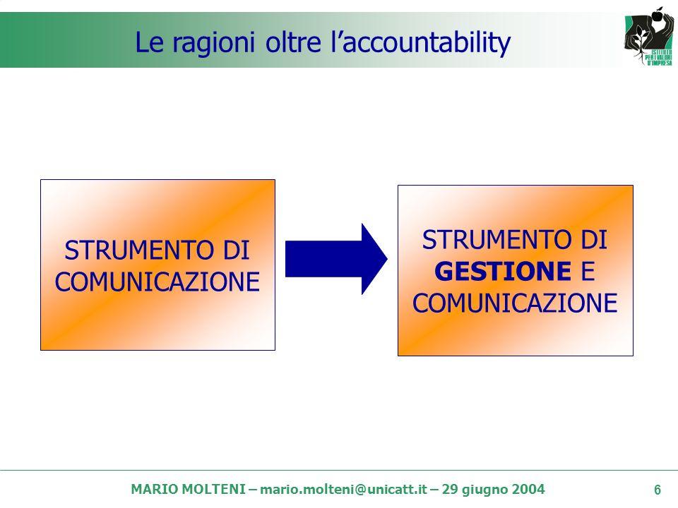 MARIO MOLTENI – mario.molteni@unicatt.it – 29 giugno 2004 5 Ladozione del BS per macro-settore Fonte: Mario Molteni e Mario Lucchini, I modelli di responsabilità sociale nelle imprese italiane.